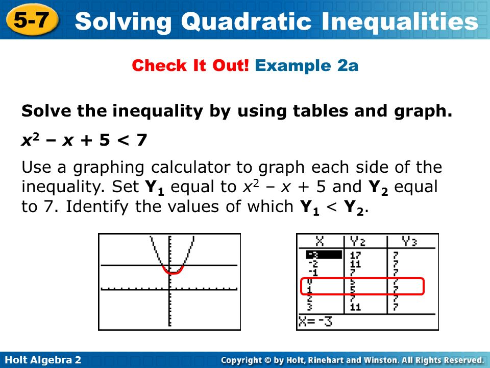 1 Graph The Inequality Y 2x Ppt Video Online Download
