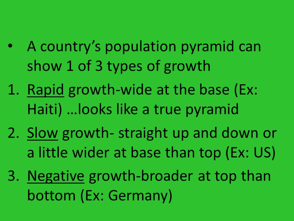 A country's population pyramid can show 1 of 3 types of growth