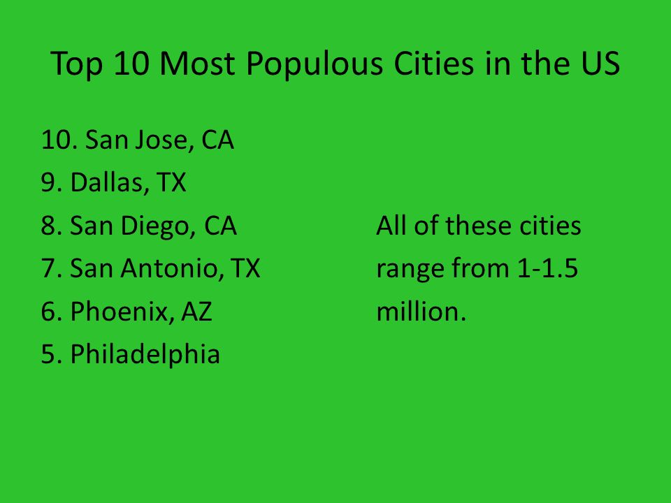 Top 10 Most Populous Cities in the US
