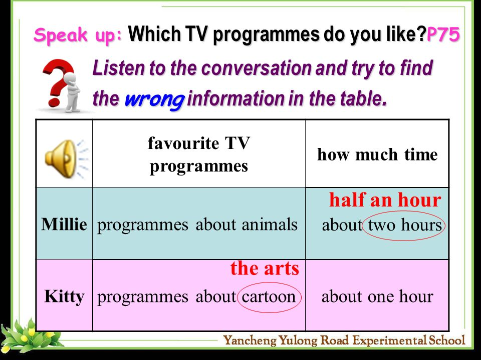 favourite TV programmes