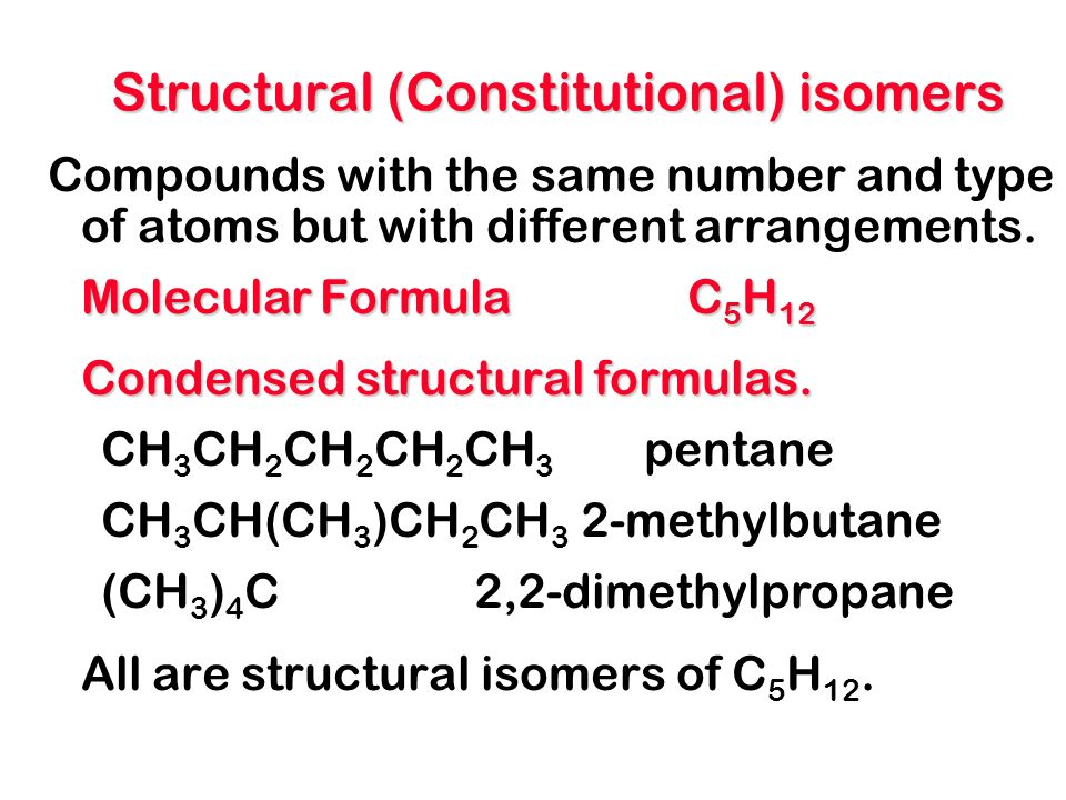 The Importance Of Organic Chemistry Ppt Download