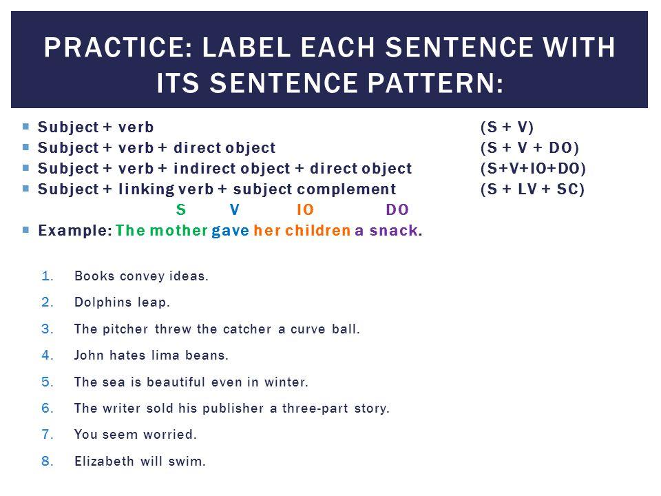 10 sentence diagram patterns online schematic diagram 10 sentence diagram patterns images gallery ccuart Gallery