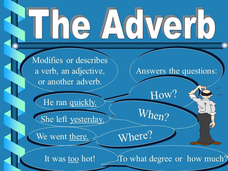 The Adverb How When Where Modifies or describes