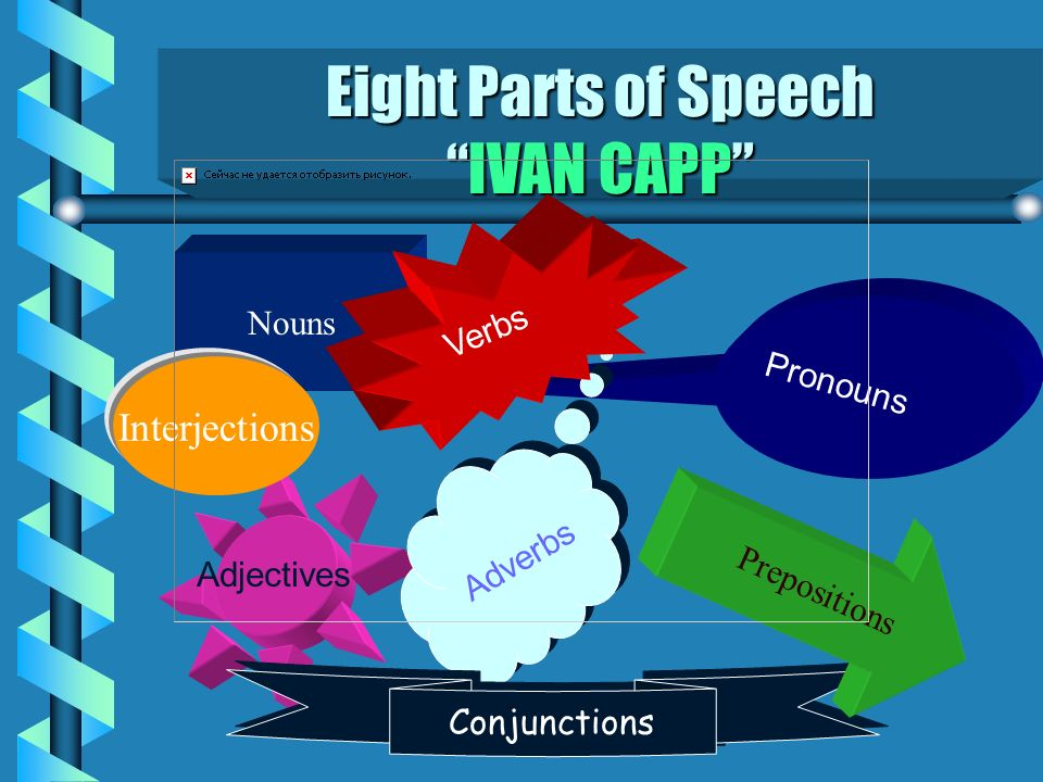 Eight Parts of Speech IVAN CAPP