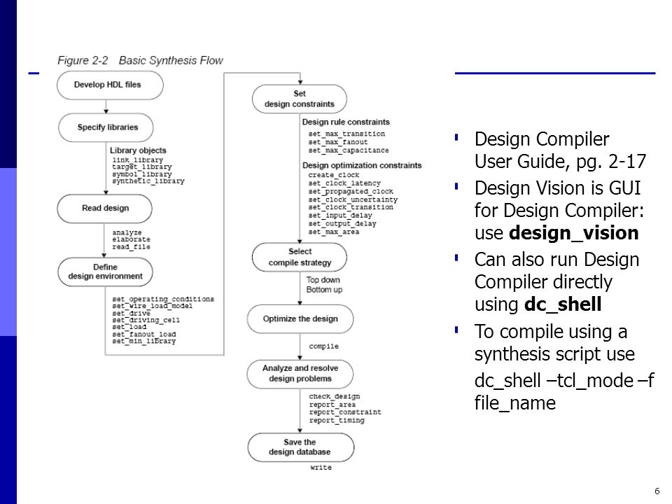 ece 551 digital system design synthesis ppt download rh slideplayer com  synopsys dc_shell user guide