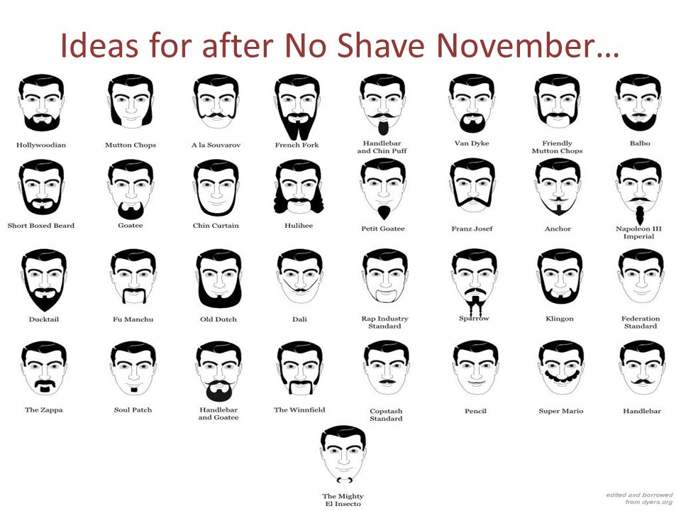 Ideas for after No Shave November…