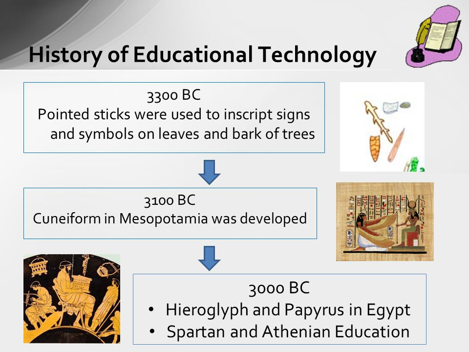 Introduction To Educational Technology Ppt Video Online Download