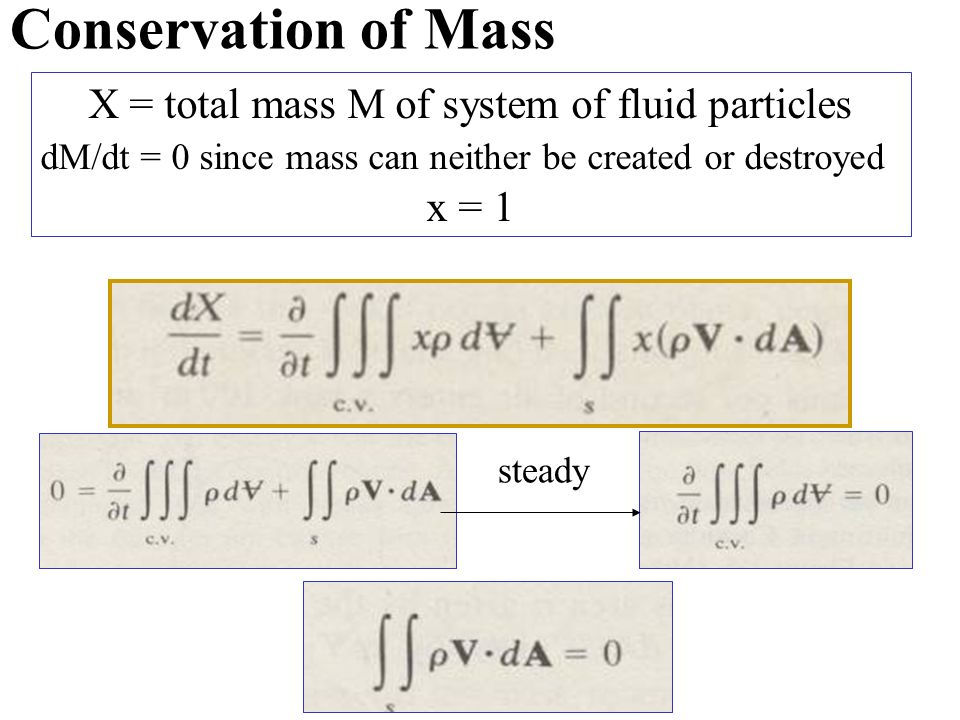 Conservation of Mass X = total mass M of system of fluid particles