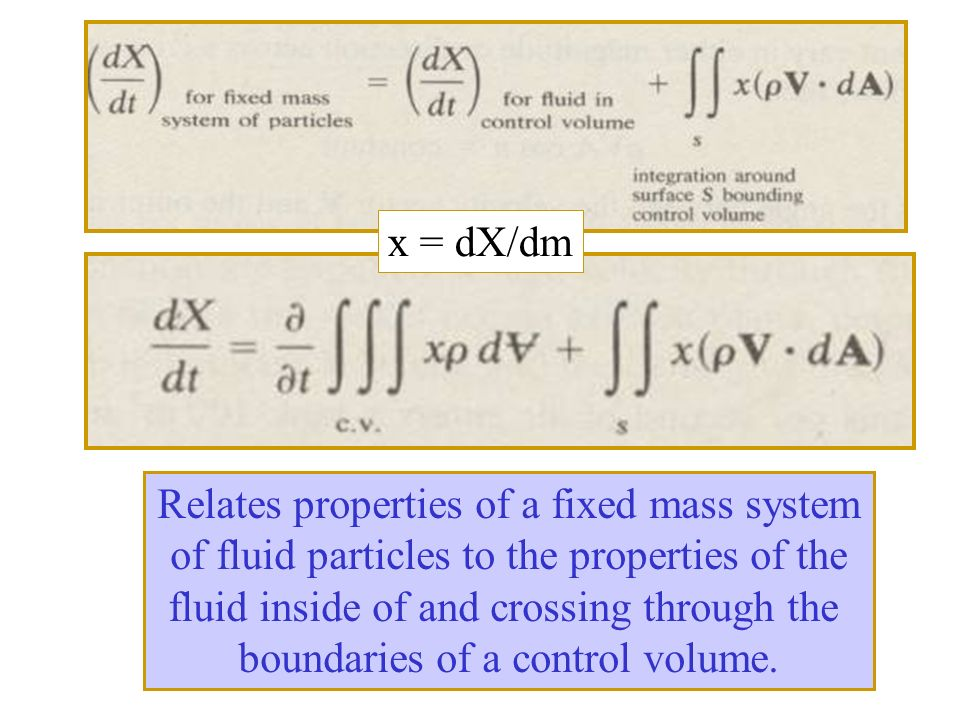 Relates properties of a fixed mass system