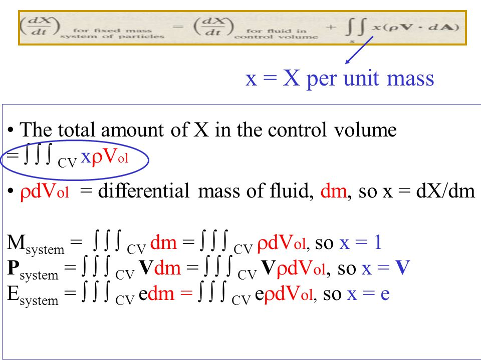 x = X per unit mass The total amount of X in the control volume