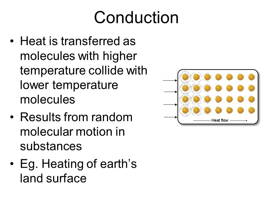 Conduction Heat is transferred as molecules with higher temperature collide with lower temperature molecules.