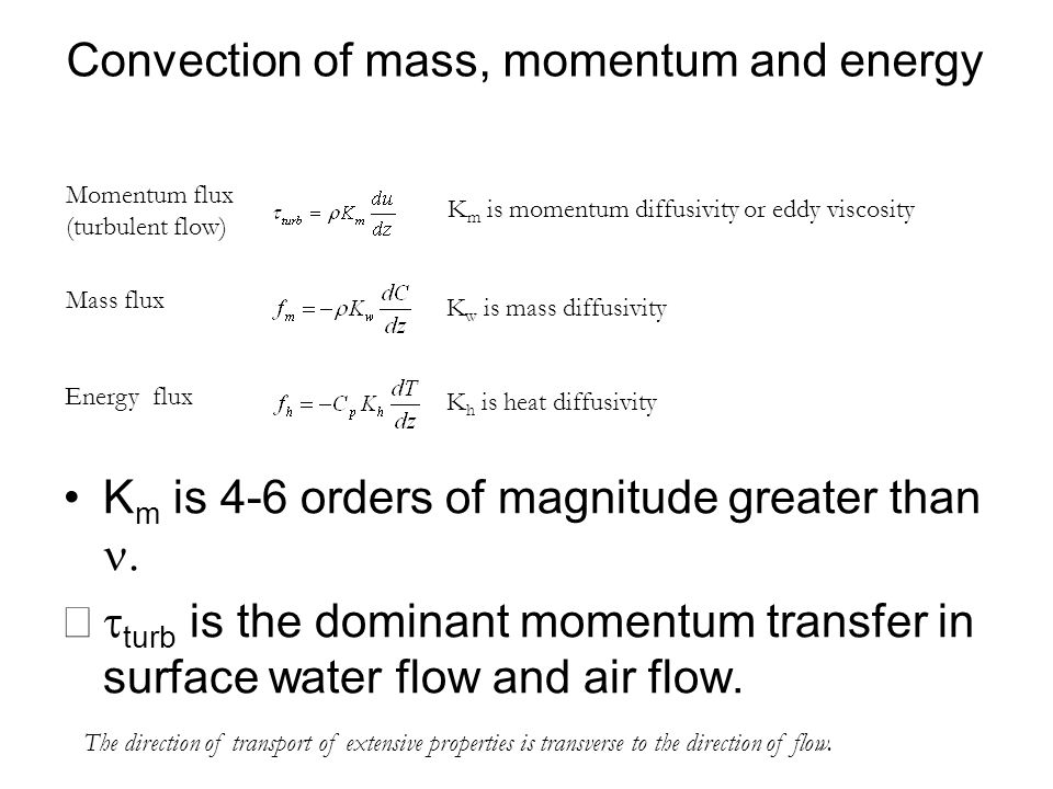 Convection of mass, momentum and energy