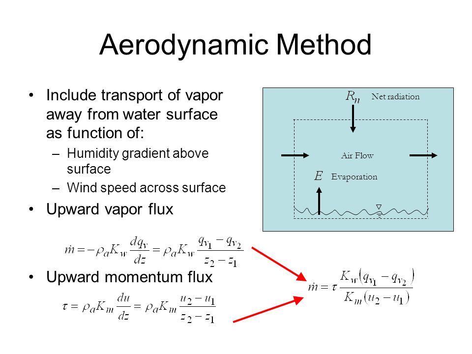 Aerodynamic Method Include transport of vapor away from water surface as function of: Humidity gradient above surface.