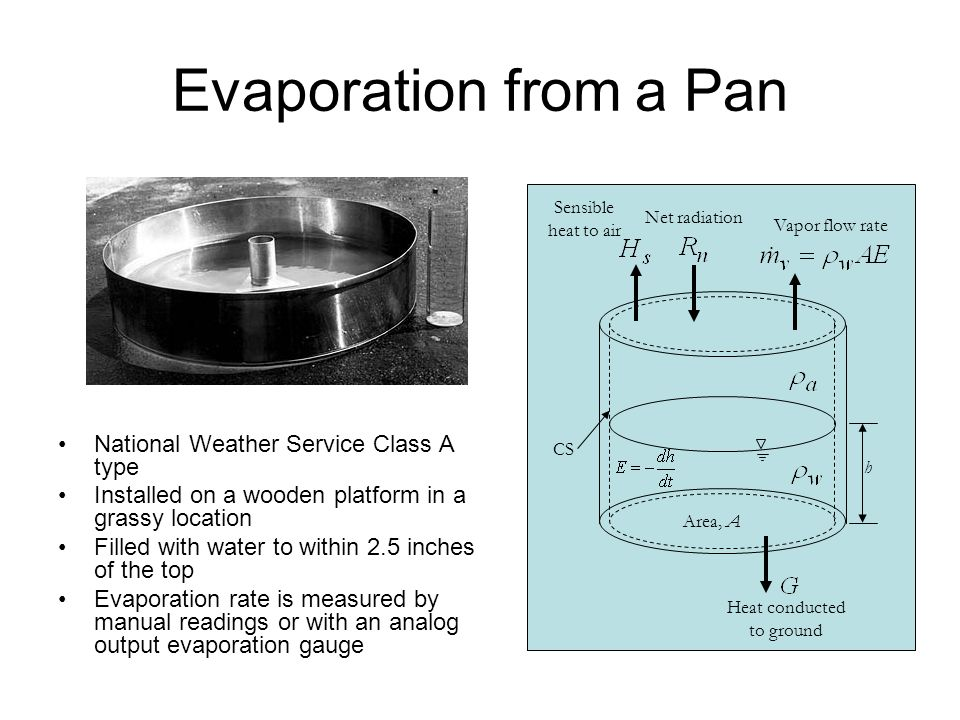 Evaporation from a Pan National Weather Service Class A type