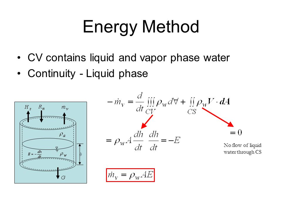 Energy Method CV contains liquid and vapor phase water