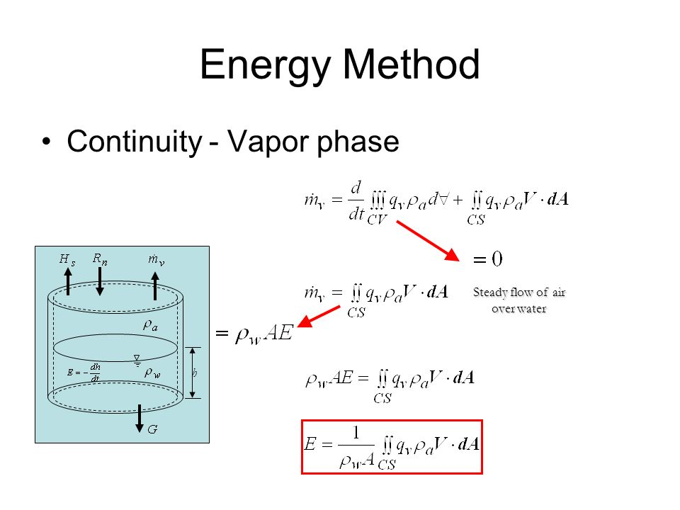 Energy Method Continuity - Vapor phase h Steady flow of air over water