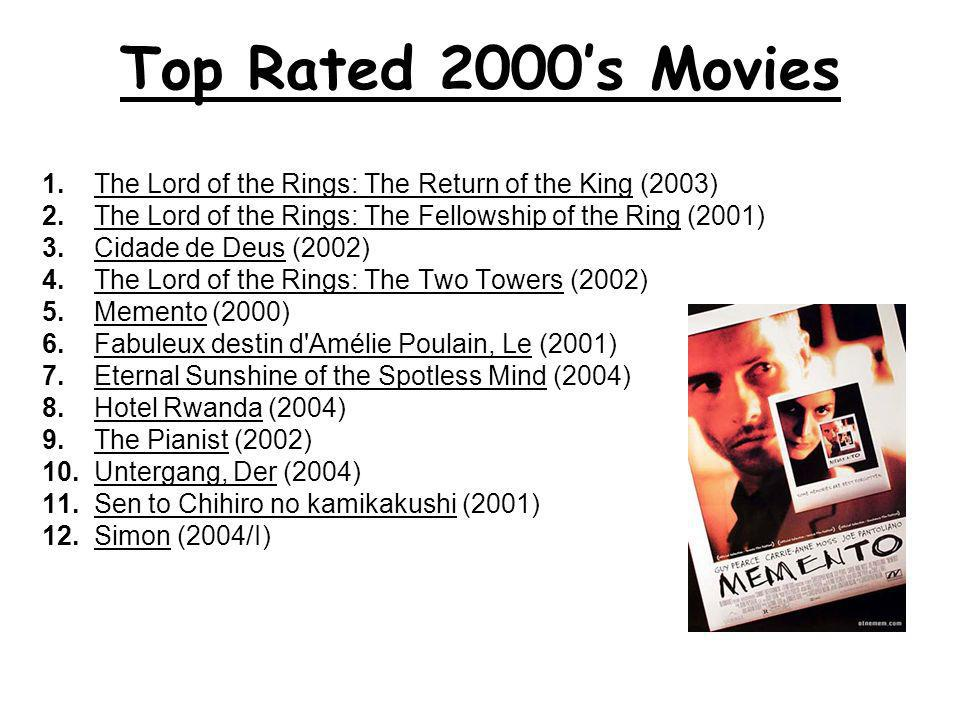 Top Rated 2000's Movies 1. The Lord of the Rings: The Return of the King (2003) 2. The Lord of the Rings: The Fellowship of the Ring (2001)