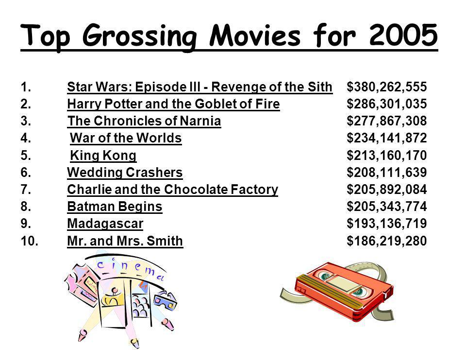 Top Grossing Movies for 2005