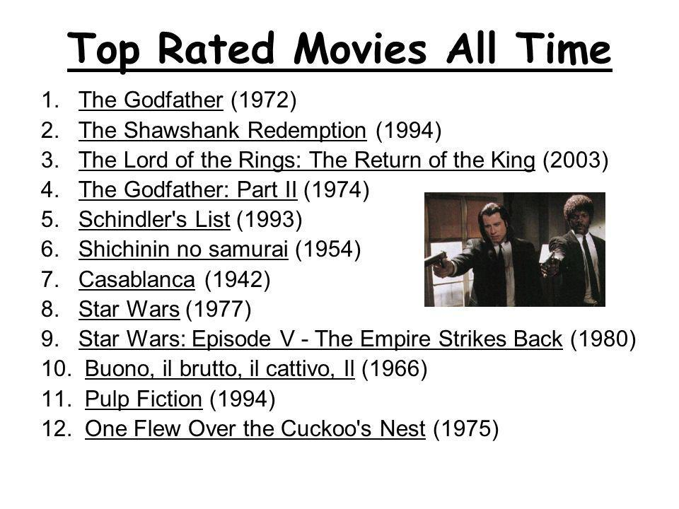 Top Rated Movies All Time
