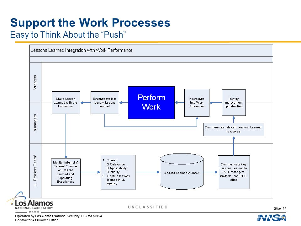 Support the Work Processes Easy to Think About the Push