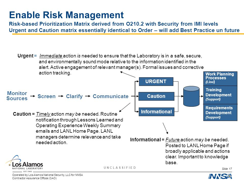Enable Risk Management Risk-based Prioritization Matrix derived from O210.2 with Security from IMI levels Urgent and Caution matrix essentially identical to Order – will add Best Practice un future