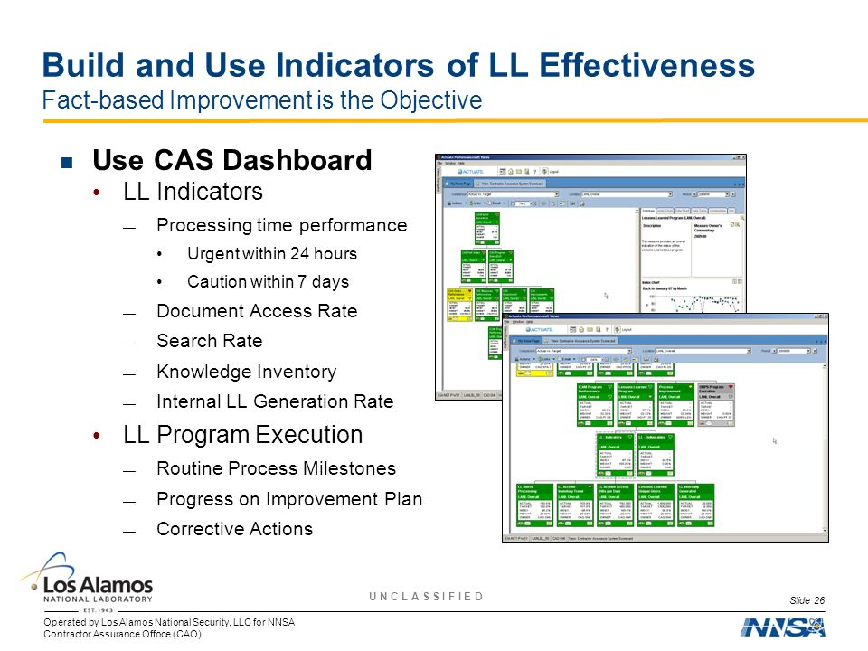Build and Use Indicators of LL Effectiveness Fact-based Improvement is the Objective