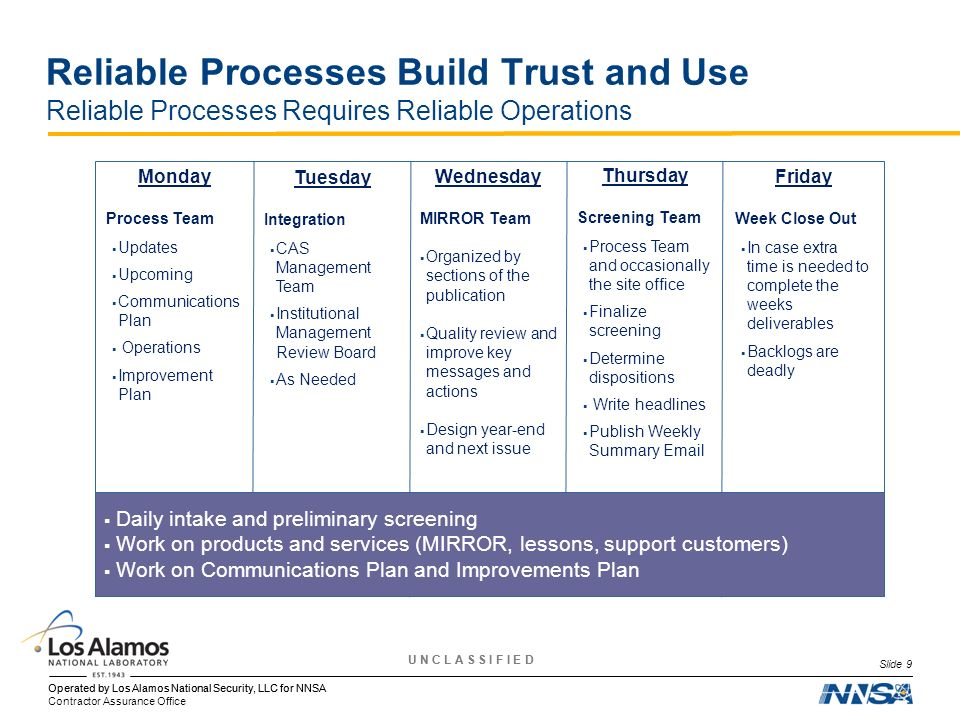 Reliable Processes Build Trust and Use Reliable Processes Requires Reliable Operations
