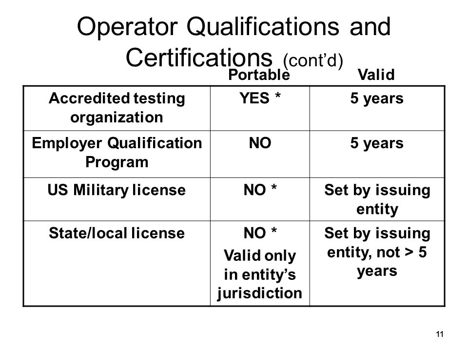 Operator Qualifications and Certifications (cont'd)