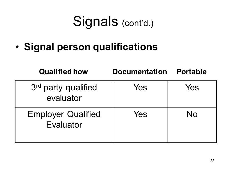 Signals (cont'd.) Signal person qualifications