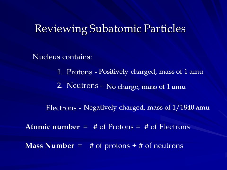 Reviewing Subatomic Particles