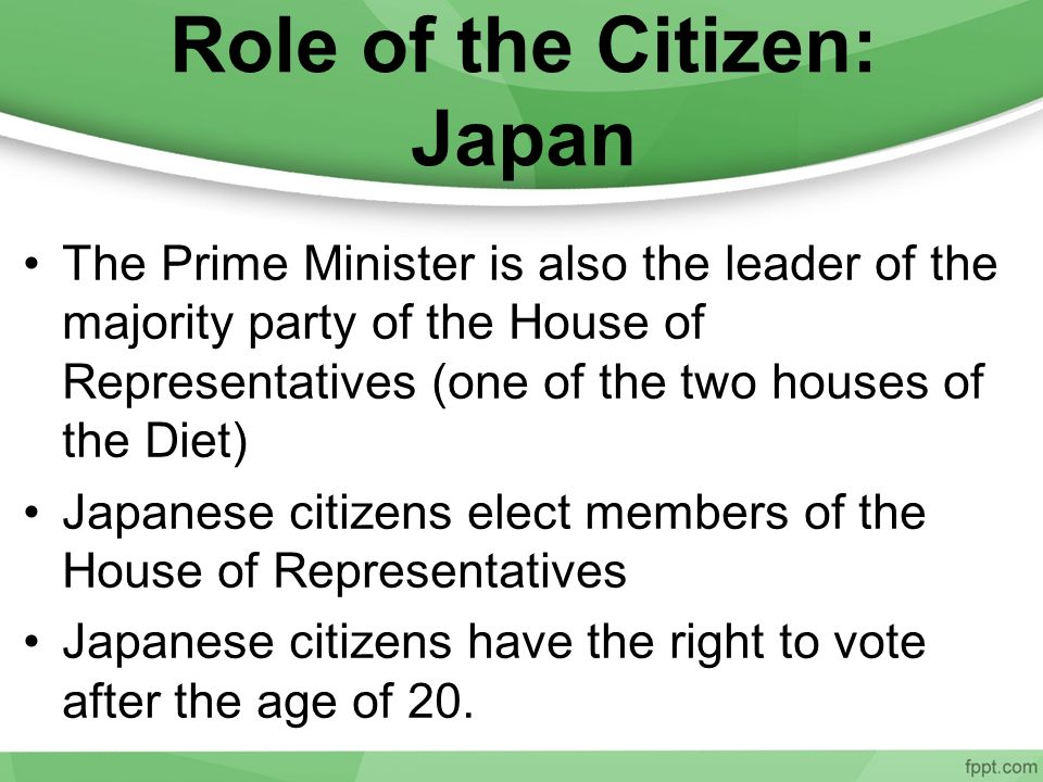 Role of the Citizen: Japan