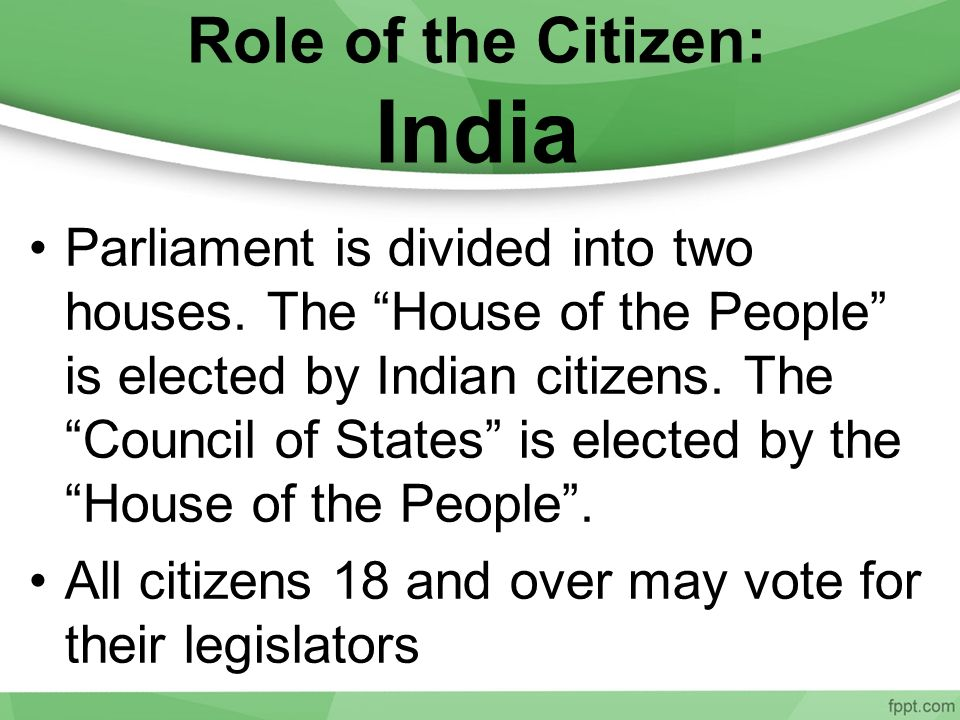 Role of the Citizen: India