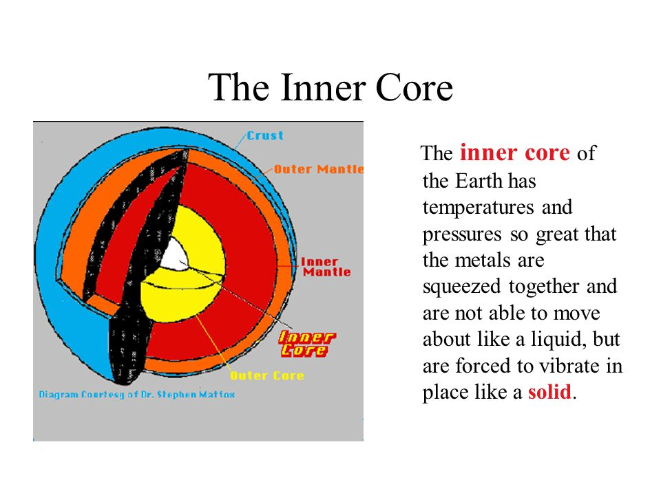 The+Inner+Core inside the earth inside the earth composition (what it is made of