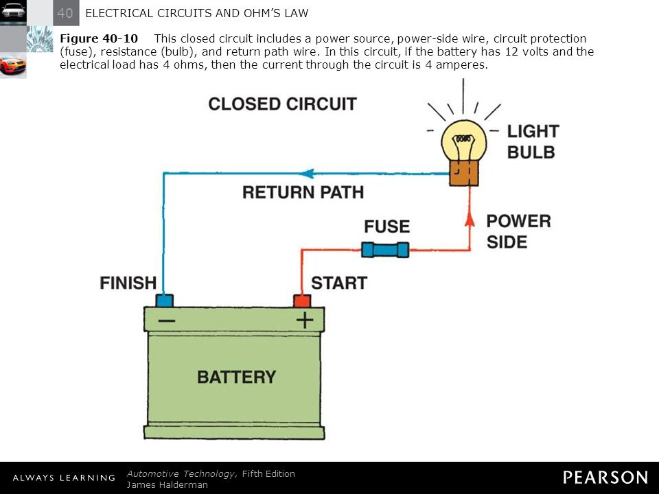 ELECTRICAL CIRCUITS AND OHM\'S LAW - ppt video online download