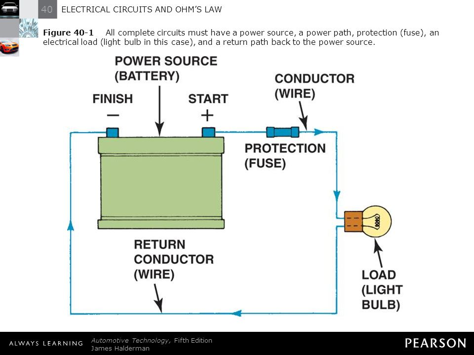 Electrical Circuits And Ohms Law Ppt Video Online Download