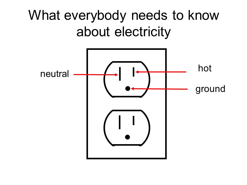 l 27 electricity and magnetism  4