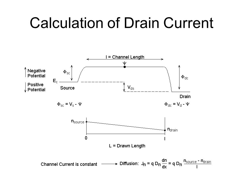Calculation of Drain Current