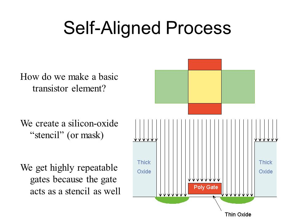 Self-Aligned Process How do we make a basic transistor element