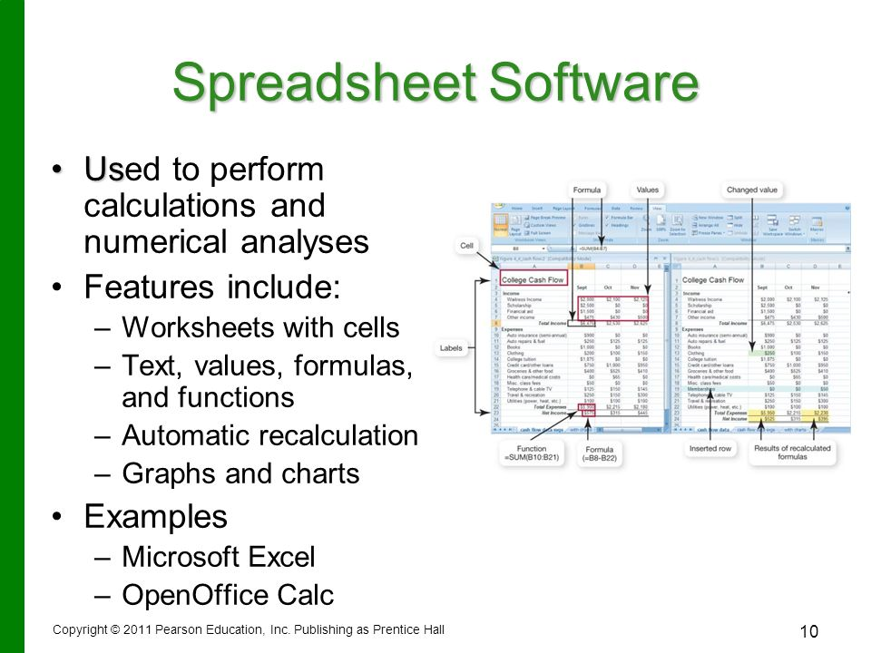 what are examples of spreadsheet software
