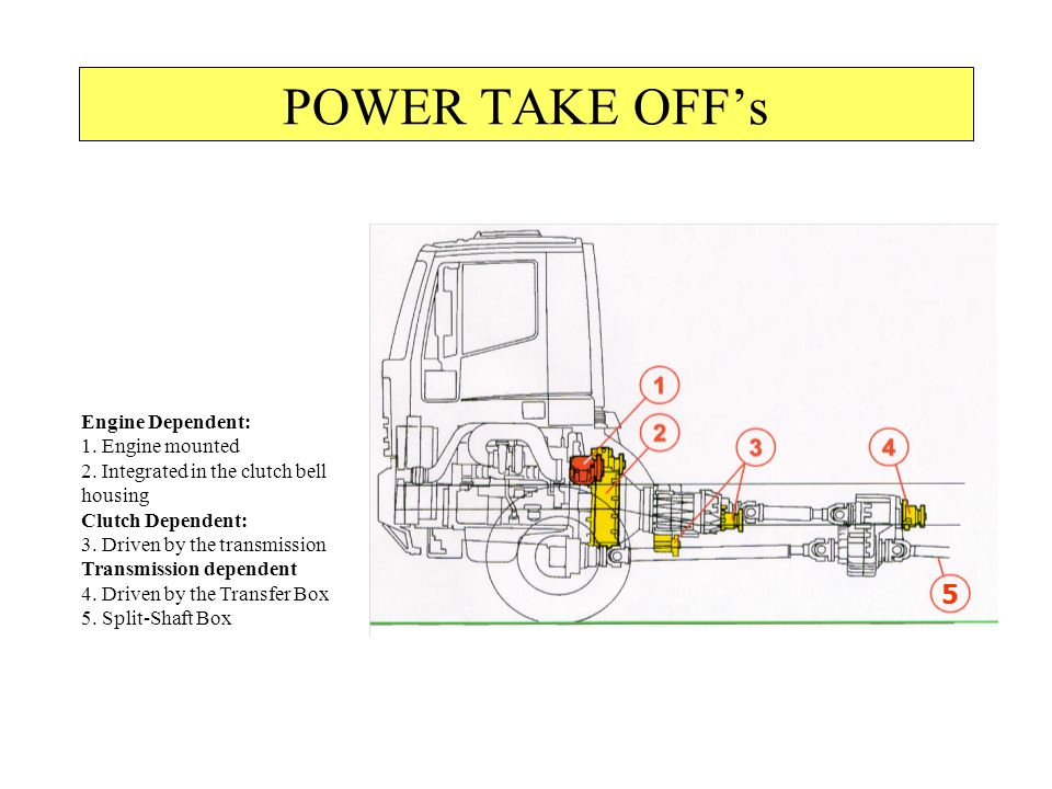 POWER TAKE OFF's 5 5 Engine Dependent: 1. Engine mounted