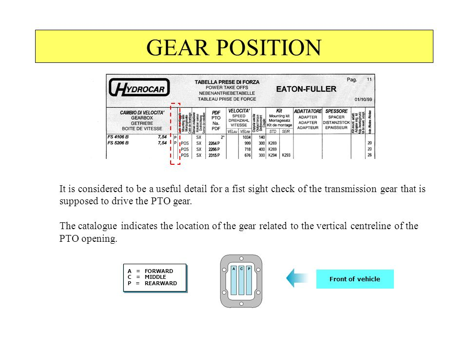 GEAR POSITION P. It is considered to be a useful detail for a fist sight check of the transmission gear that is supposed to drive the PTO gear.