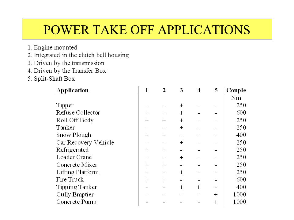 POWER TAKE OFF APPLICATIONS