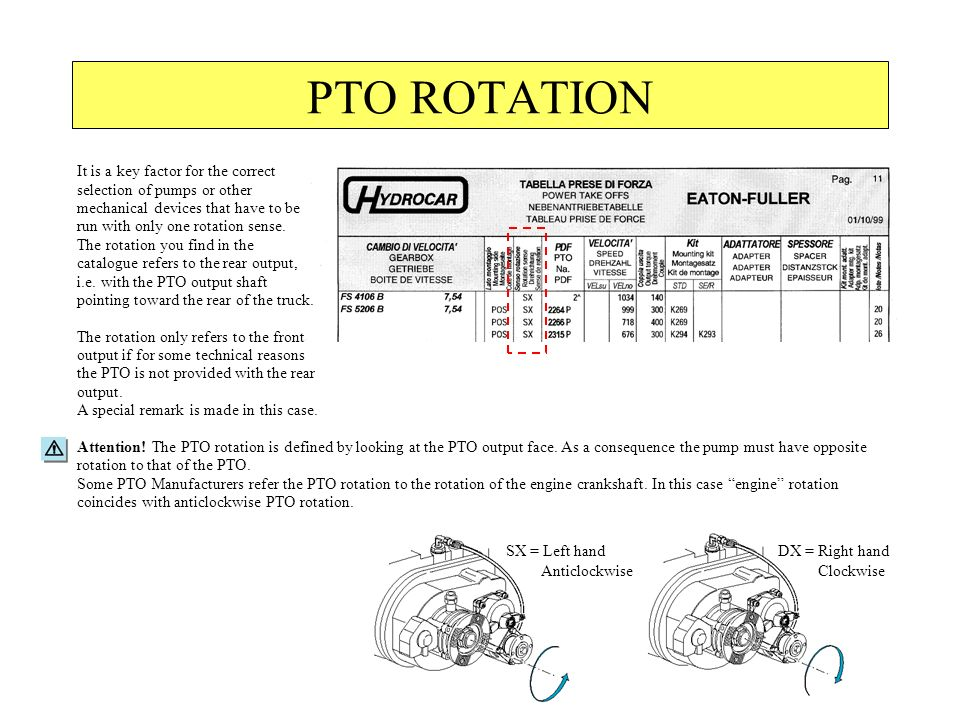 PTO ROTATION It is a key factor for the correct