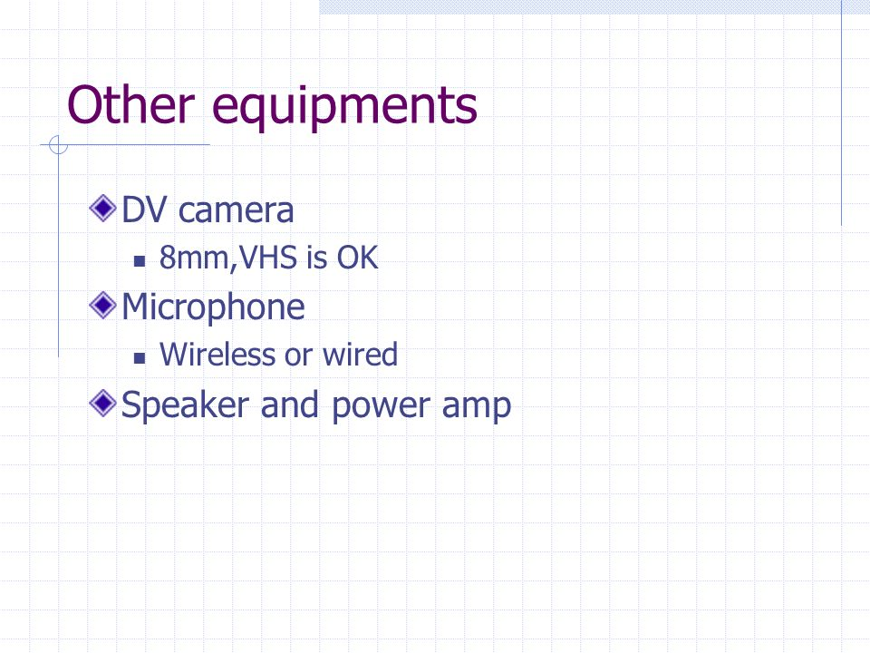 Other equipments DV camera Microphone Speaker and power amp