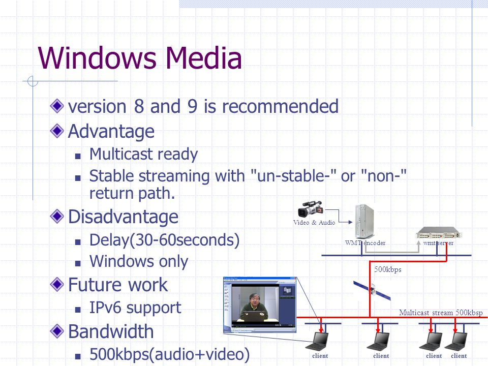 Windows Media version 8 and 9 is recommended Advantage Disadvantage