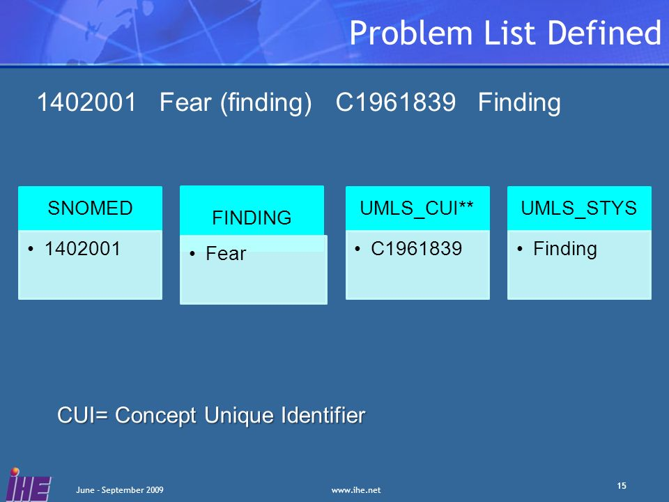 Problem List Defined 1402001 Fear (finding) C1961839 Finding