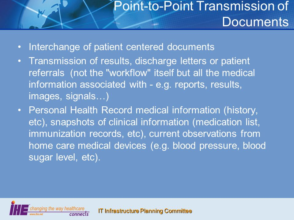 Point-to-Point Transmission of Documents