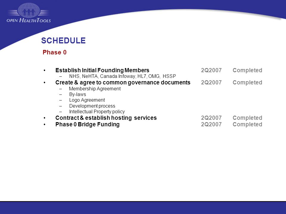 SCHEDULE Phase 0 Establish Initial Founding Members 2Q2007 Completed