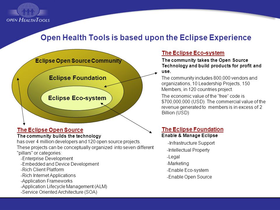 Open Health Tools is based upon the Eclipse Experience