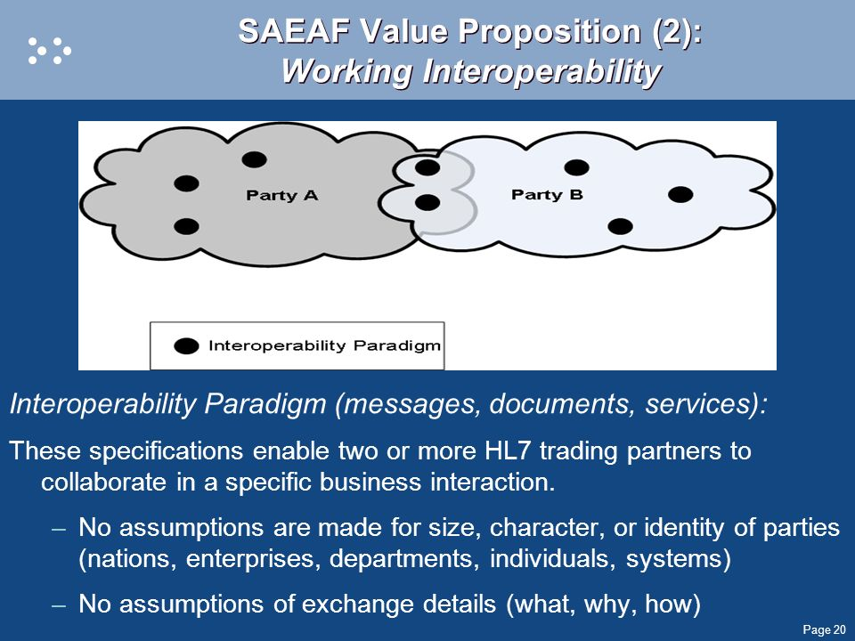 SAEAF Value Proposition (2): Working Interoperability